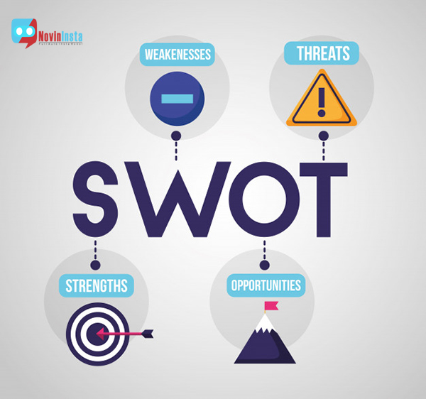 نقاط مثبت در SWOT
