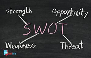 تحلیل SWOT چیست و چطور باید از آن در کسب و کار استفاده کرد